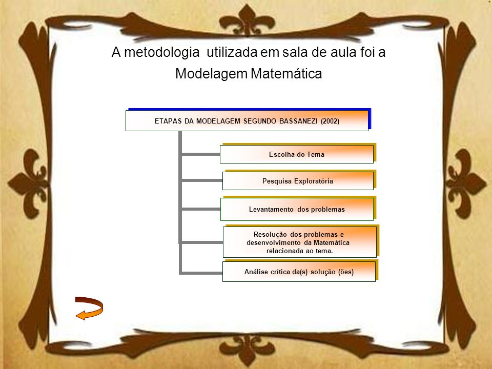A metodologia utilizada em sala de aula foi a Modelagem Matemática