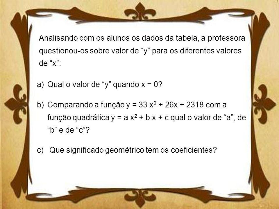 Analisando com os alunos os dados da tabela, a professora questionou-os sobre valor de y para os diferentes valores de x :