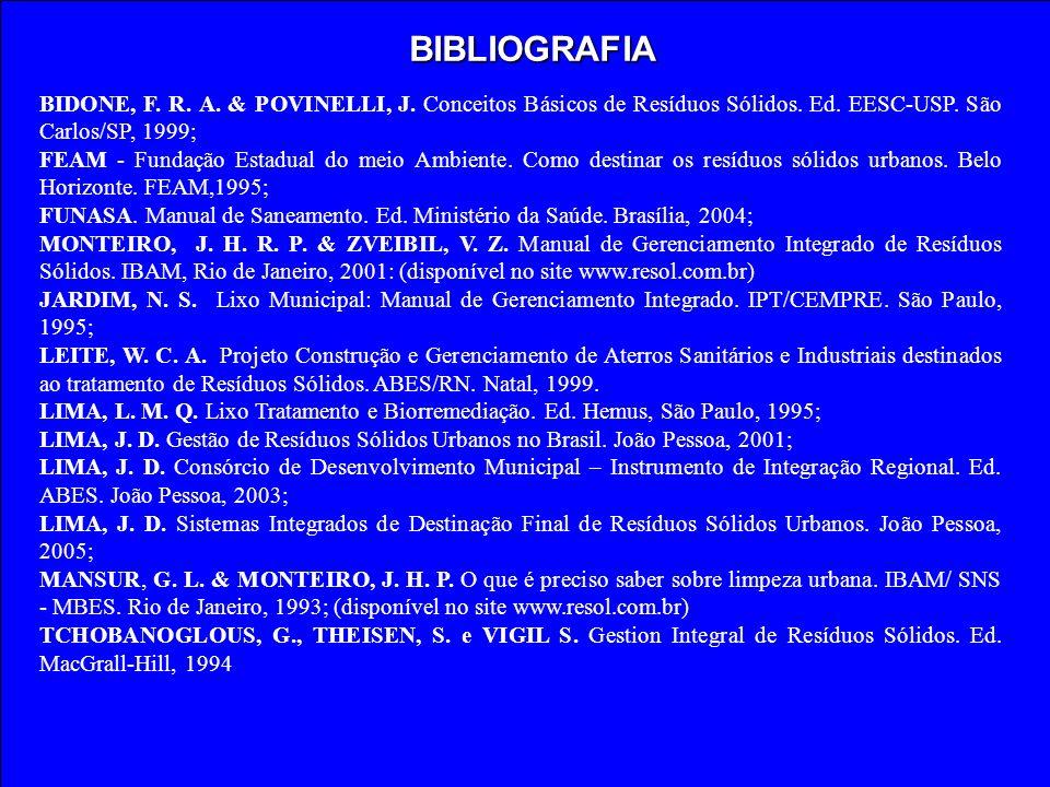 BIBLIOGRAFIA BIDONE, F. R. A. & POVINELLI, J. Conceitos Básicos de Resíduos Sólidos. Ed. EESC-USP. São Carlos/SP, 1999;