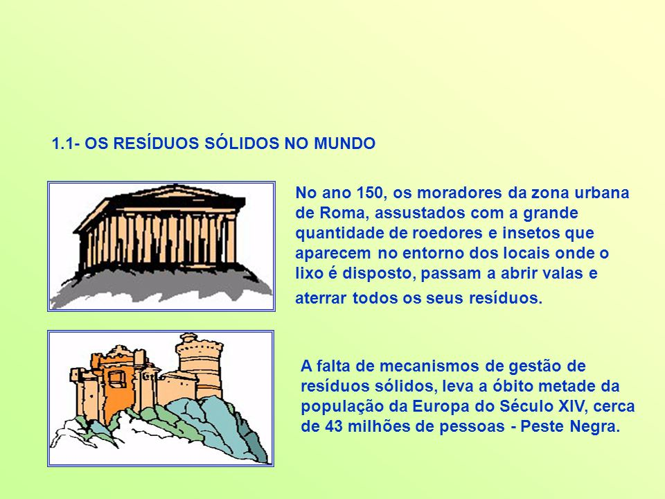 1.1- OS RESÍDUOS SÓLIDOS NO MUNDO