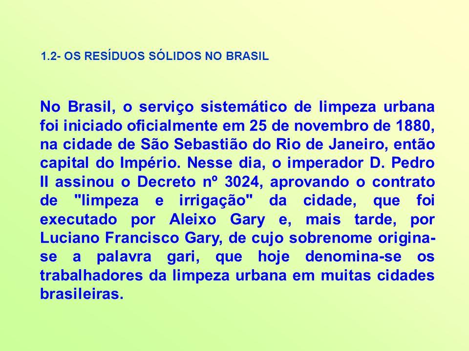 1.2- OS RESÍDUOS SÓLIDOS NO BRASIL
