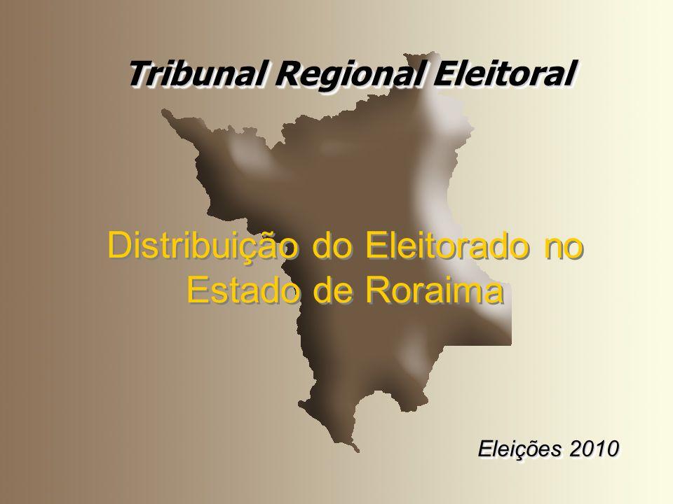 Distribuição do Eleitorado no Estado de Roraima