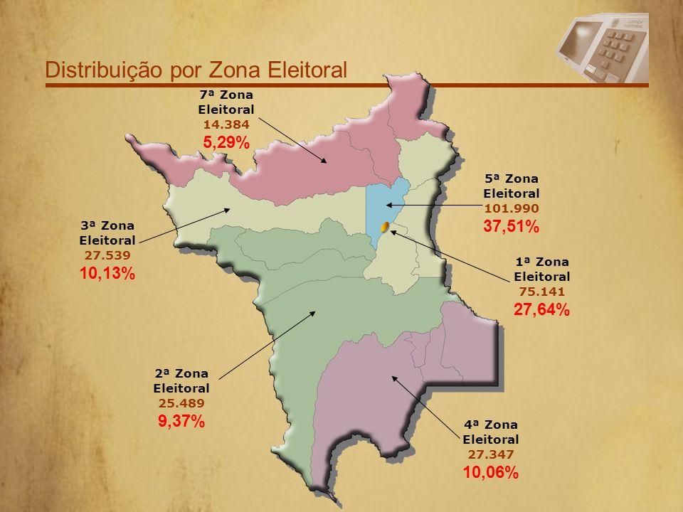 Distribuição por Zona Eleitoral