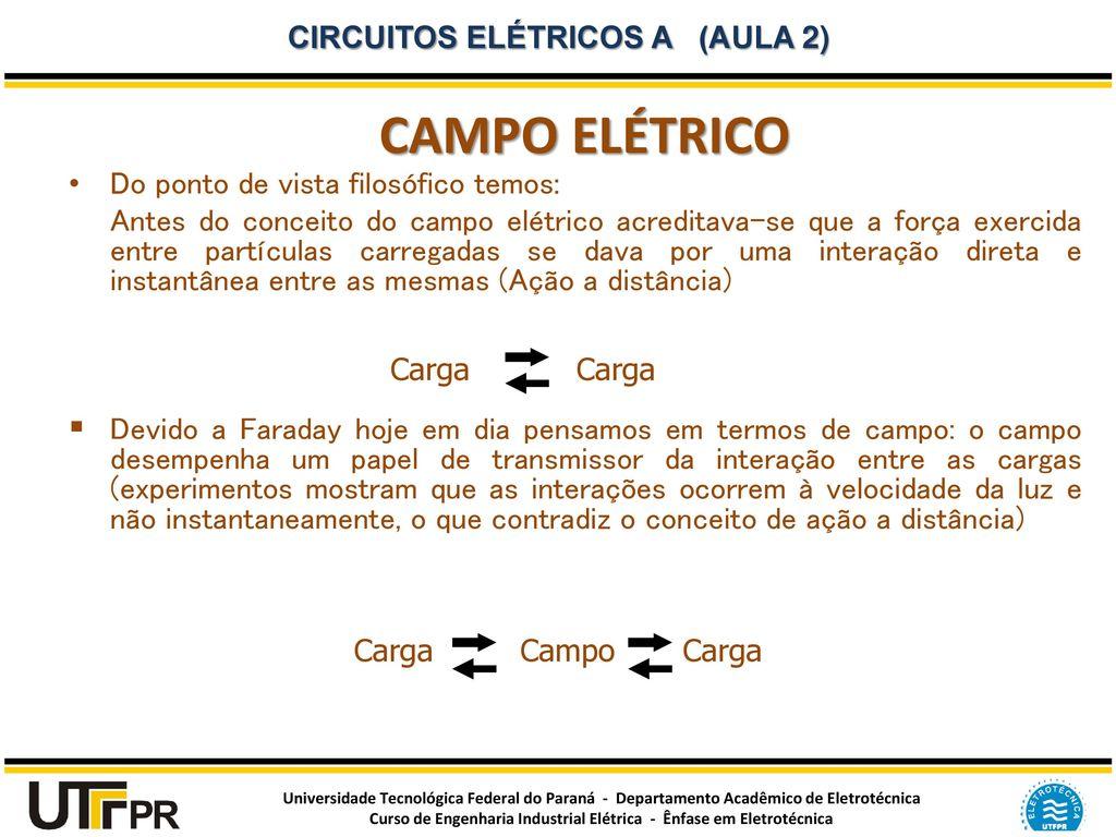 Campo eletrico definição