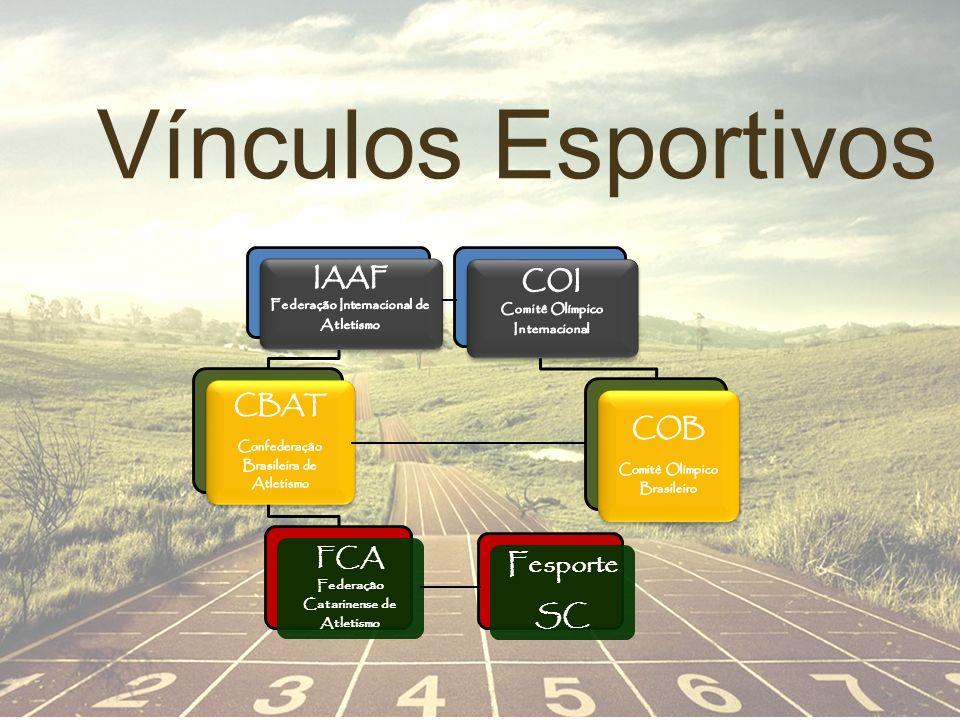 Vínculos Esportivos Fesporte SC IAAF COI CBAT COB