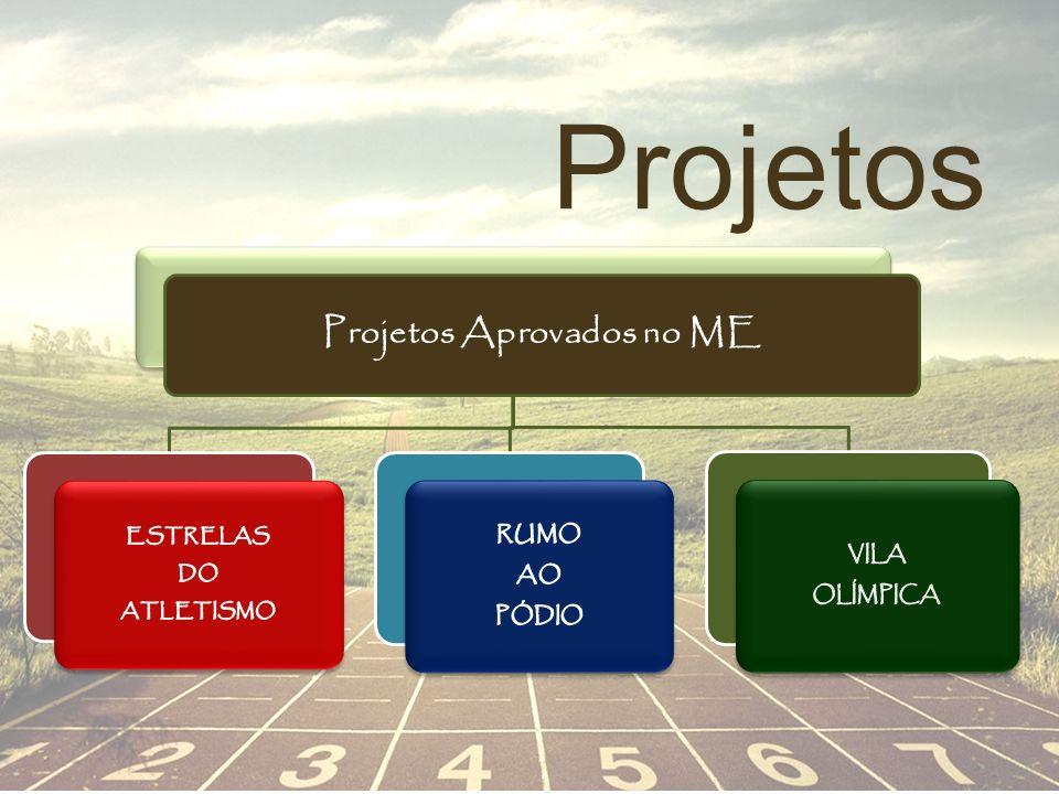 Projetos Aprovados no ME