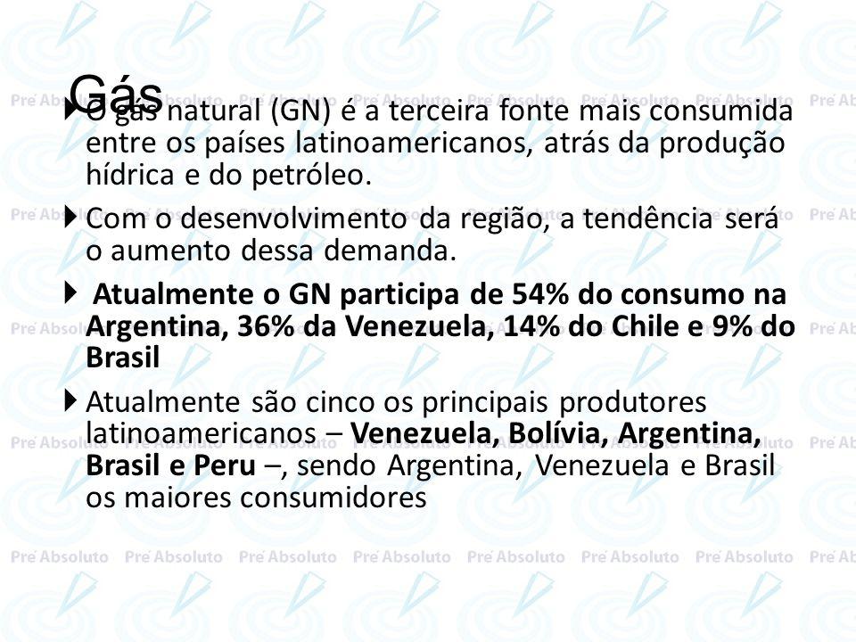 Gás O gás natural (GN) é a terceira fonte mais consumida entre os países latinoamericanos, atrás da produção hídrica e do petróleo.