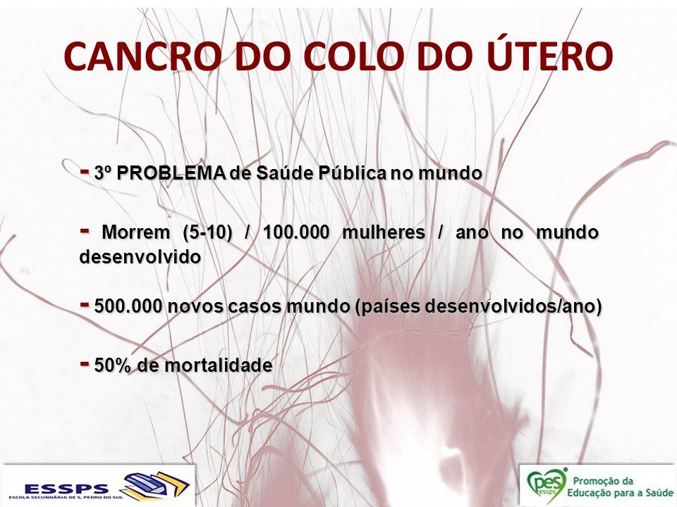 CANCRO DO COLO DO ÚTERO - 3º PROBLEMA de Saúde Pública no mundo