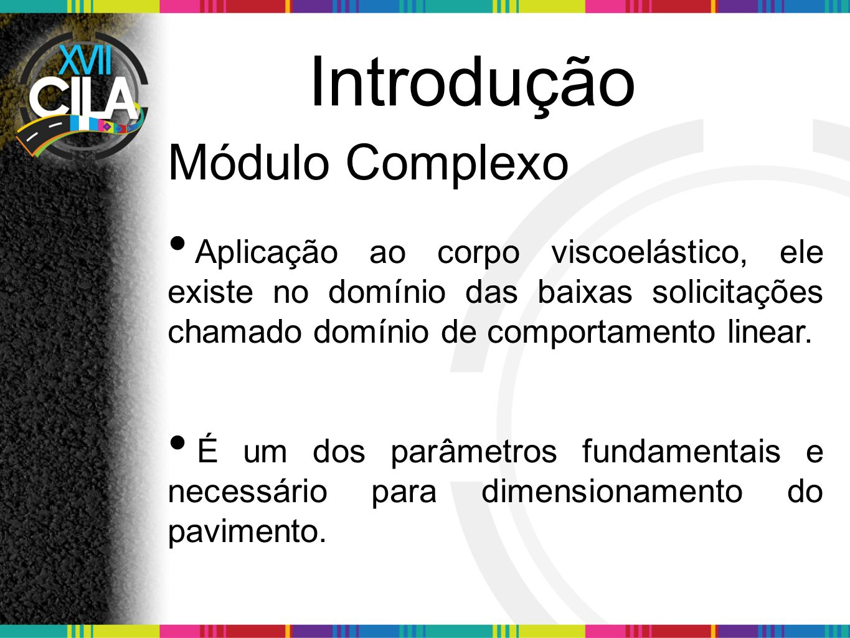 Introdução Módulo Complexo