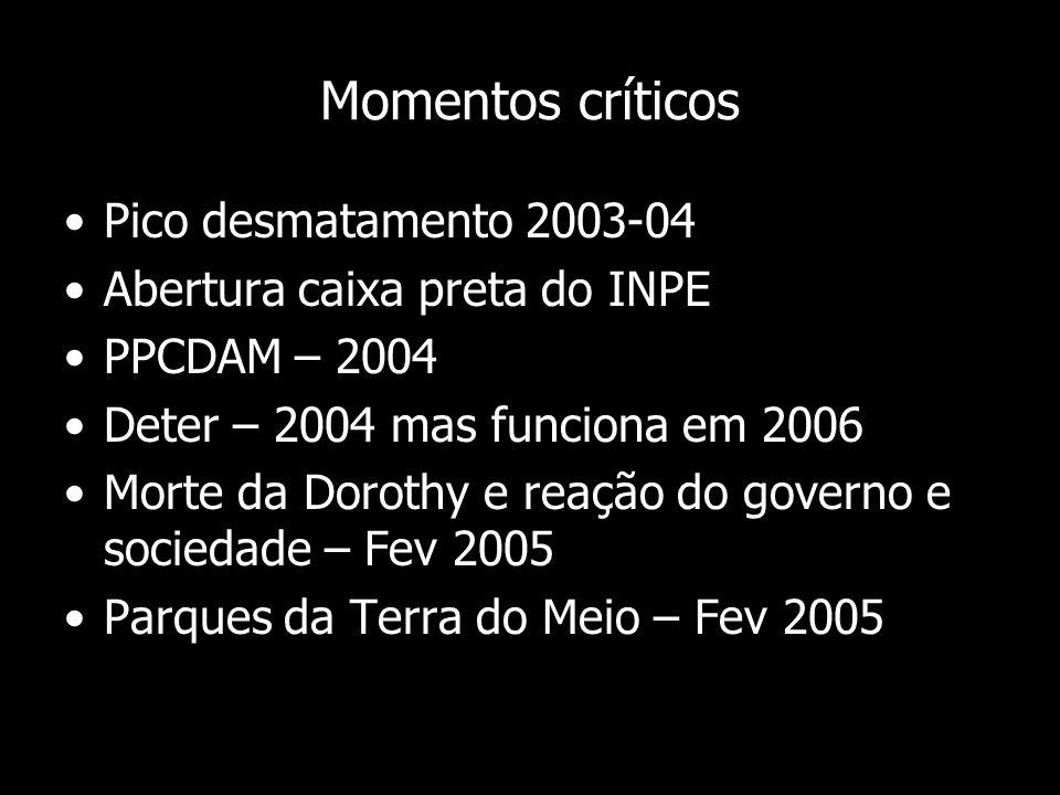 Momentos críticos Pico desmatamento 2003-04