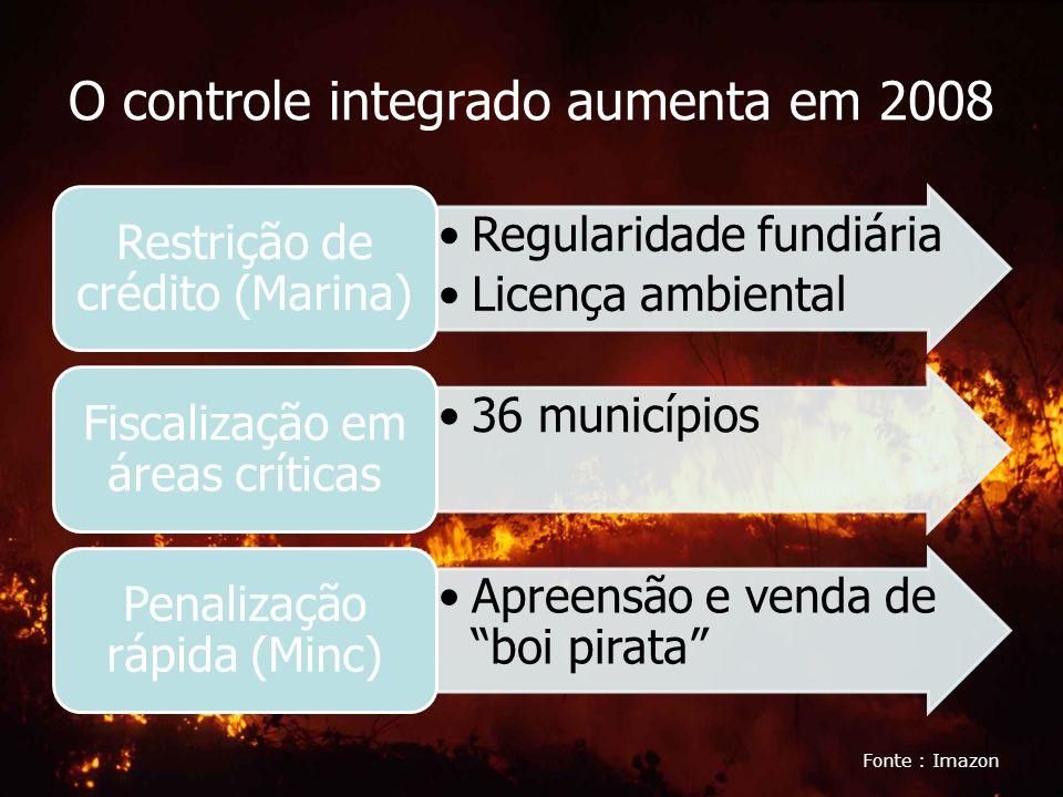 O controle integrado aumenta em 2008