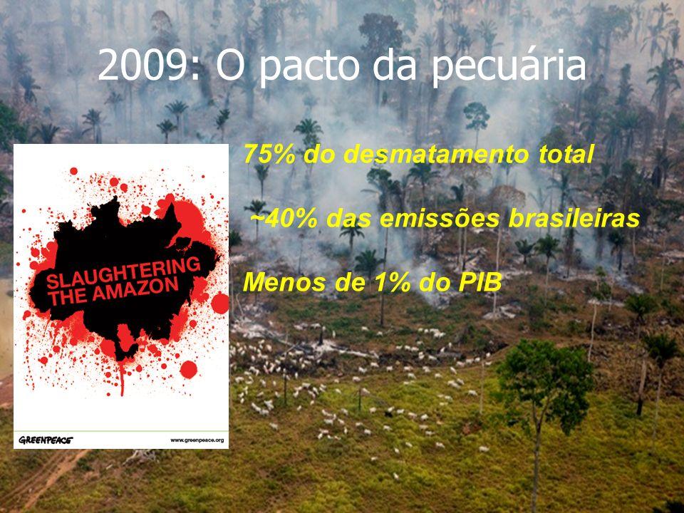 2009: O pacto da pecuária 75% do desmatamento total