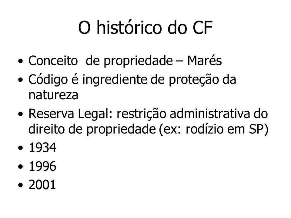O histórico do CF Conceito de propriedade – Marés