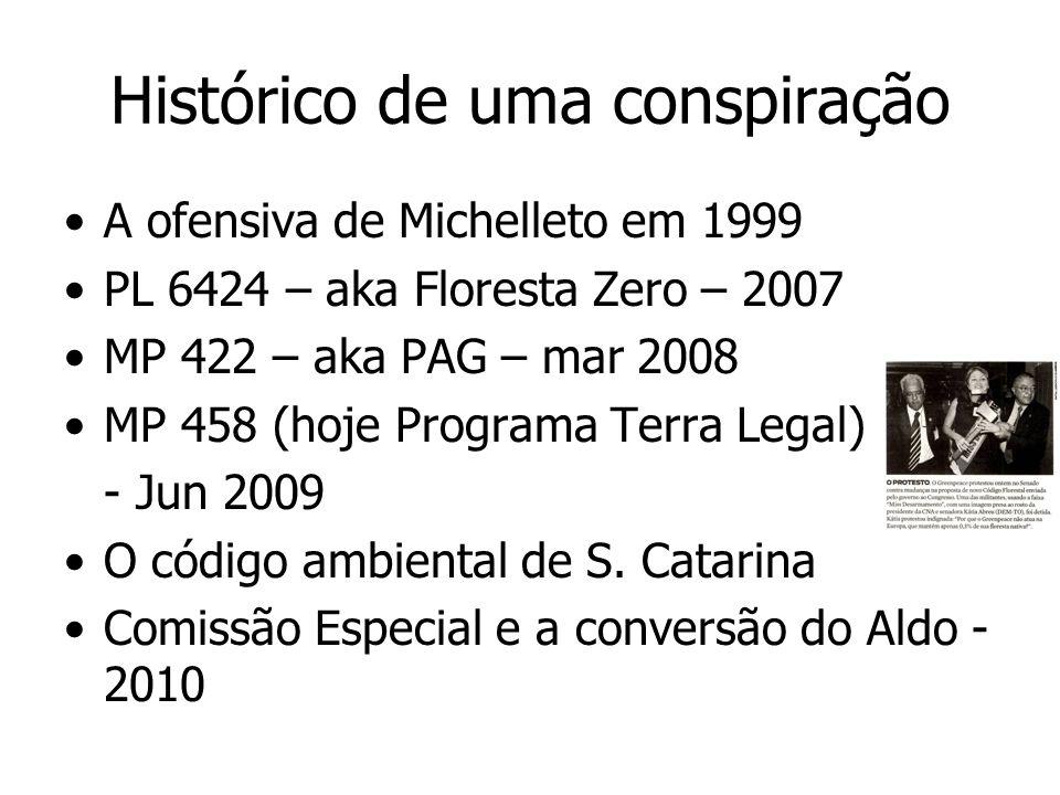 Histórico de uma conspiração