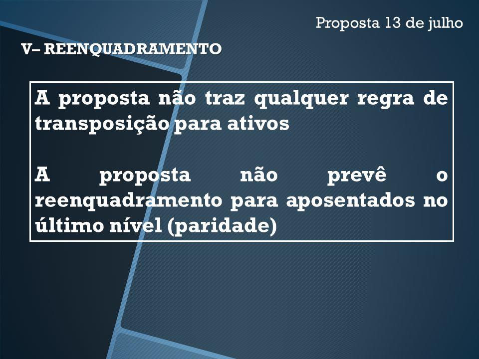 A proposta não traz qualquer regra de transposição para ativos