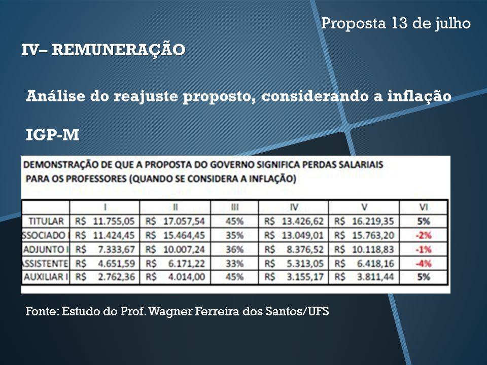 Análise do reajuste proposto, considerando a inflação IGP-M