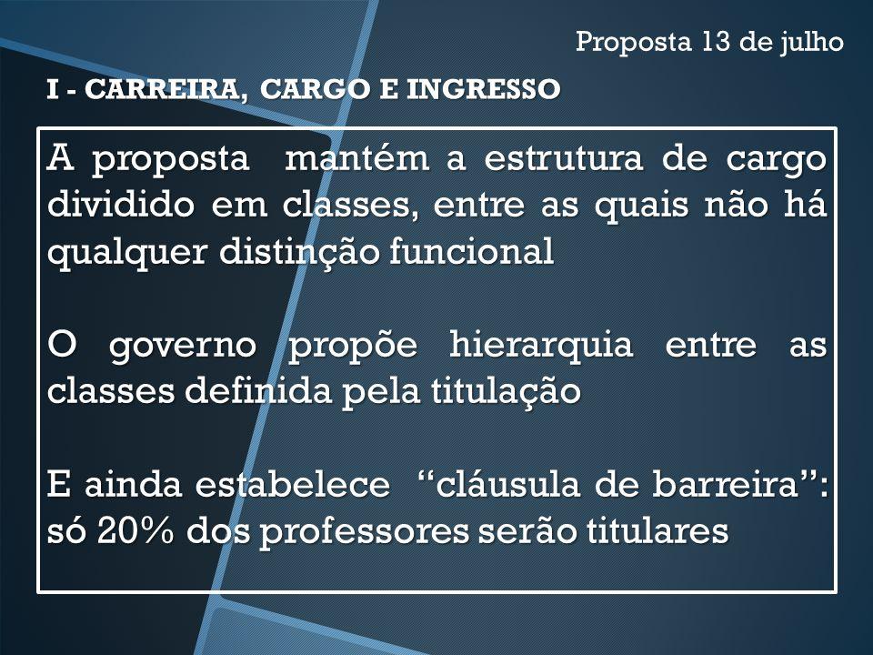 O governo propõe hierarquia entre as classes definida pela titulação