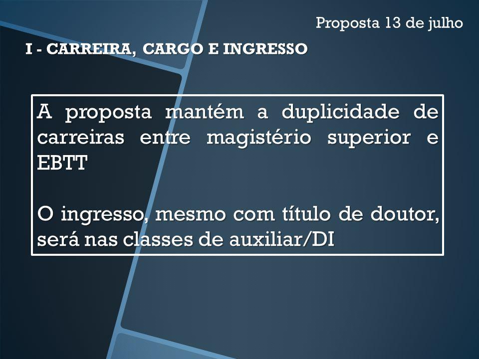Proposta 13 de julho I - CARREIRA, CARGO E INGRESSO. A proposta mantém a duplicidade de carreiras entre magistério superior e EBTT.