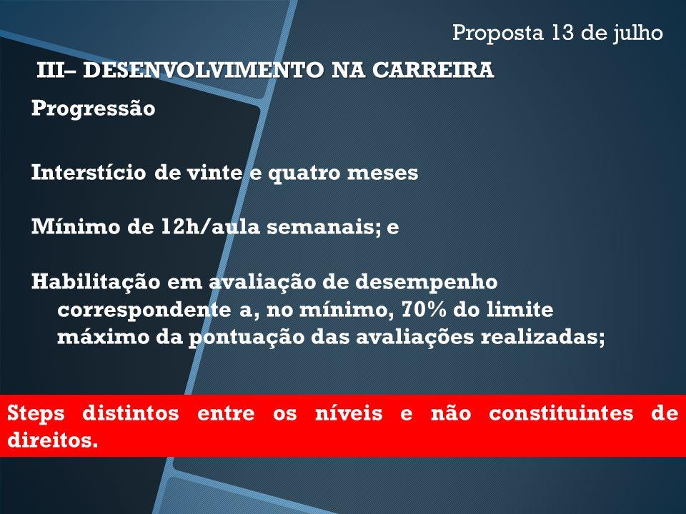 Proposta 13 de julho III– DESENVOLVIMENTO NA CARREIRA. Progressão. Interstício de vinte e quatro meses.