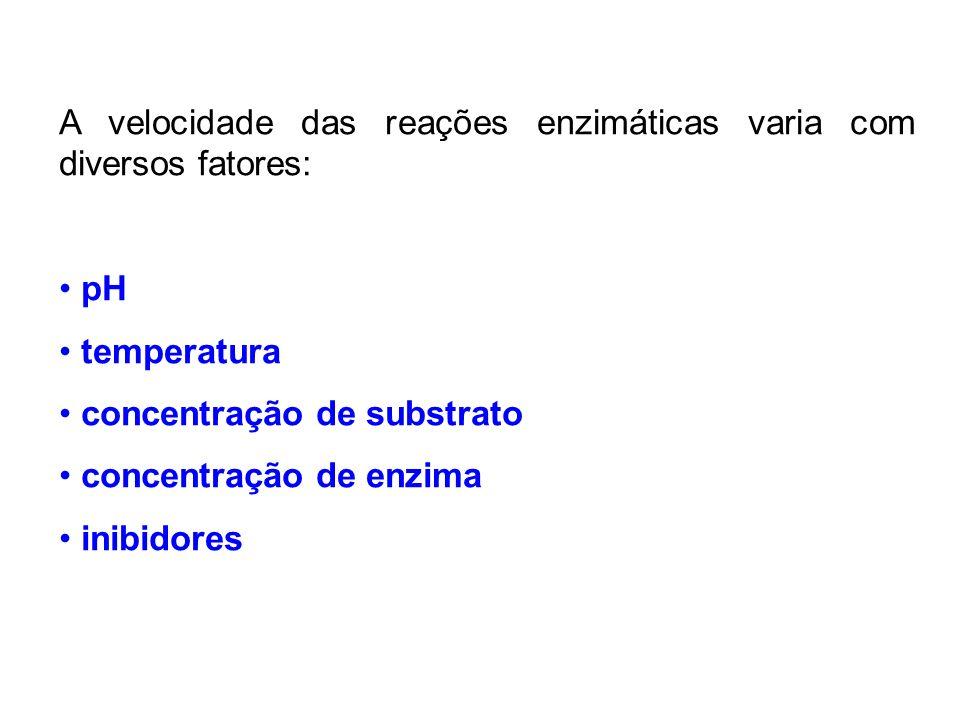 A velocidade das reações enzimáticas varia com diversos fatores: