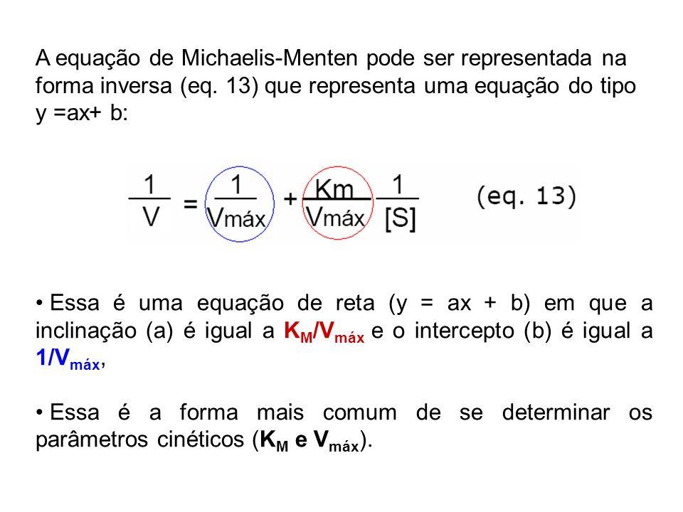 A equação de Michaelis-Menten pode ser representada na forma inversa (eq. 13) que representa uma equação do tipo y =ax+ b: