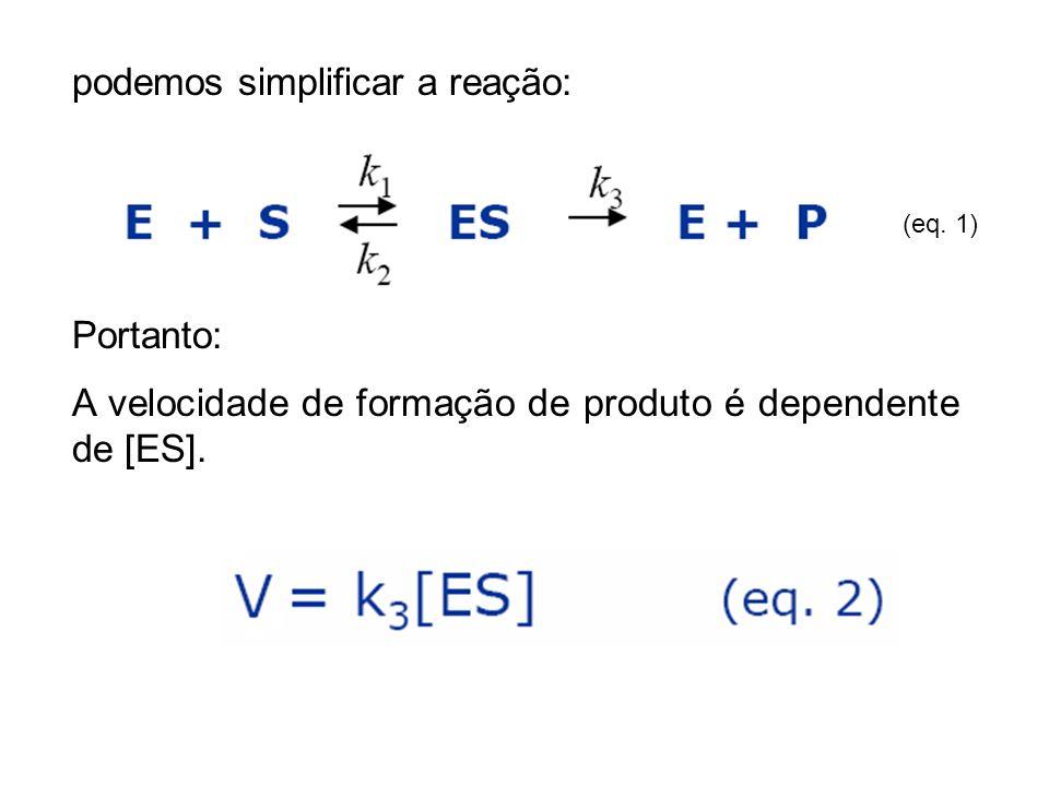podemos simplificar a reação: