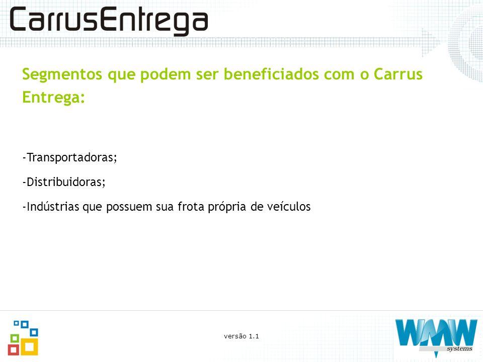 Segmentos que podem ser beneficiados com o Carrus Entrega: