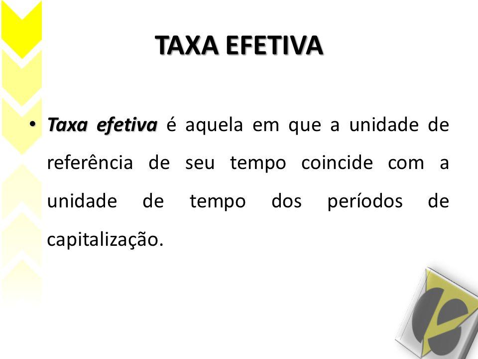 TAXA EFETIVA Taxa efetiva é aquela em que a unidade de referência de seu tempo coincide com a unidade de tempo dos períodos de capitalização.