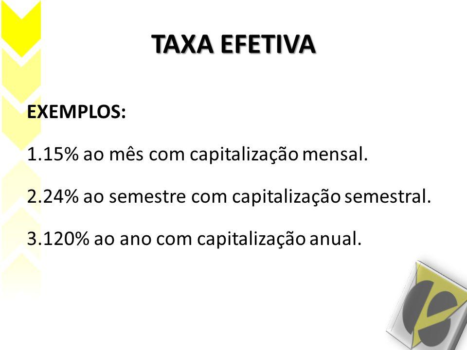 TAXA EFETIVA EXEMPLOS: 15% ao mês com capitalização mensal.