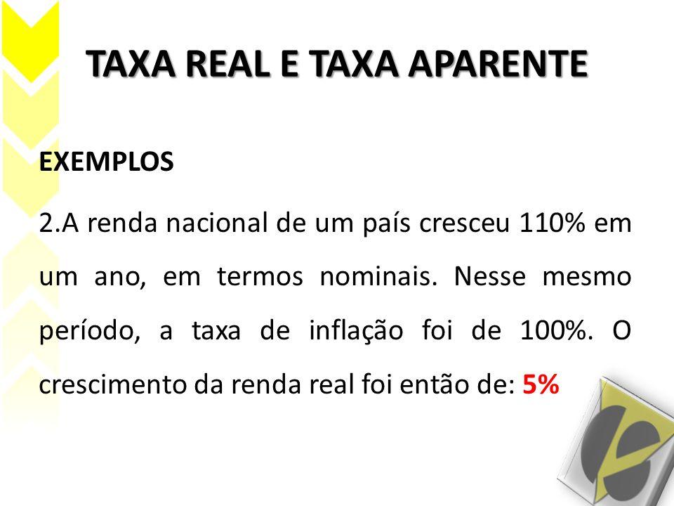 TAXA REAL E TAXA APARENTE