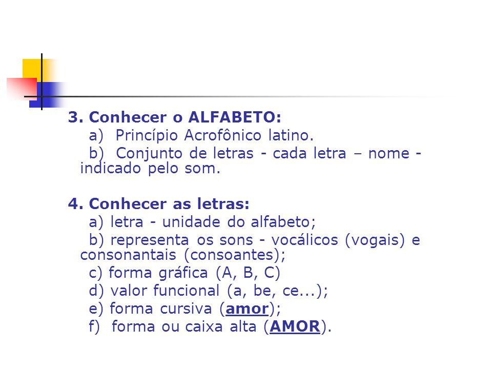 3. Conhecer o ALFABETO: a) Princípio Acrofônico latino. b) Conjunto de letras - cada letra – nome - indicado pelo som.