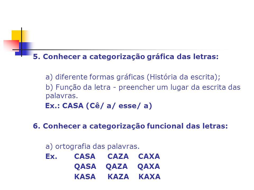 5. Conhecer a categorização gráfica das letras: