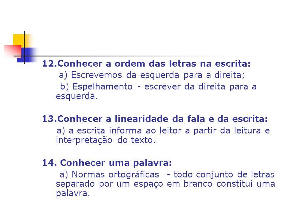 12.Conhecer a ordem das letras na escrita: