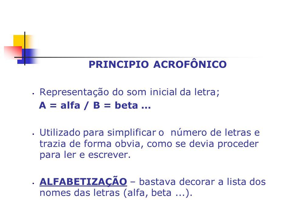 PRINCIPIO ACROFÔNICO Representação do som inicial da letra;