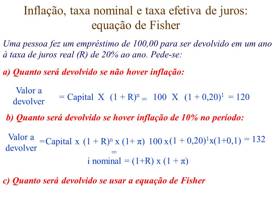 Inflação, taxa nominal e taxa efetiva de juros: equação de Fisher