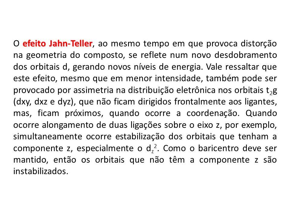 O efeito Jahn-Teller, ao mesmo tempo em que provoca distorção na geometria do composto, se reflete num novo desdobramento dos orbitais d, gerando novos níveis de energia.