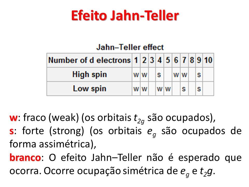 Efeito Jahn-Teller w: fraco (weak) (os orbitais t2g são ocupados),