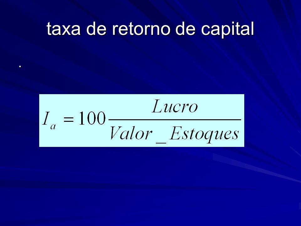 taxa de retorno de capital