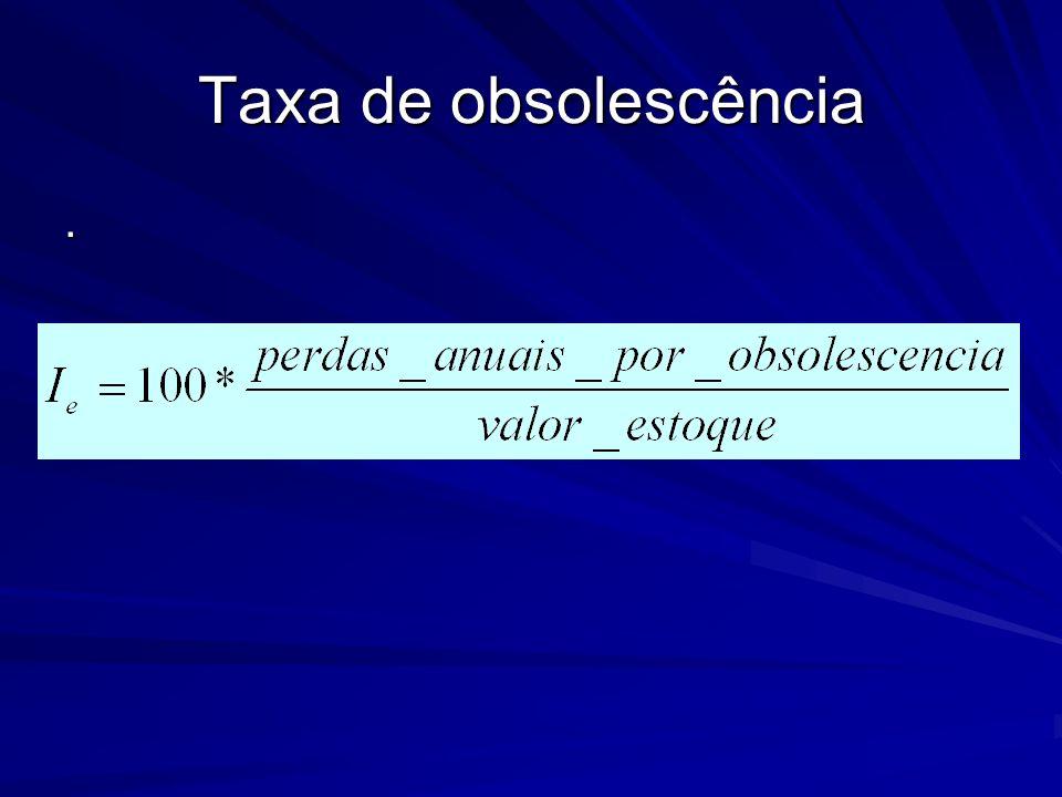 Taxa de obsolescência .