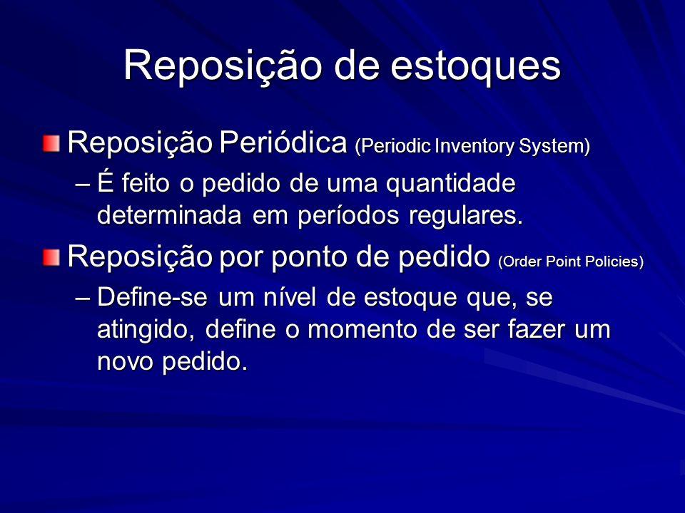 Reposição de estoques Reposição Periódica (Periodic Inventory System)