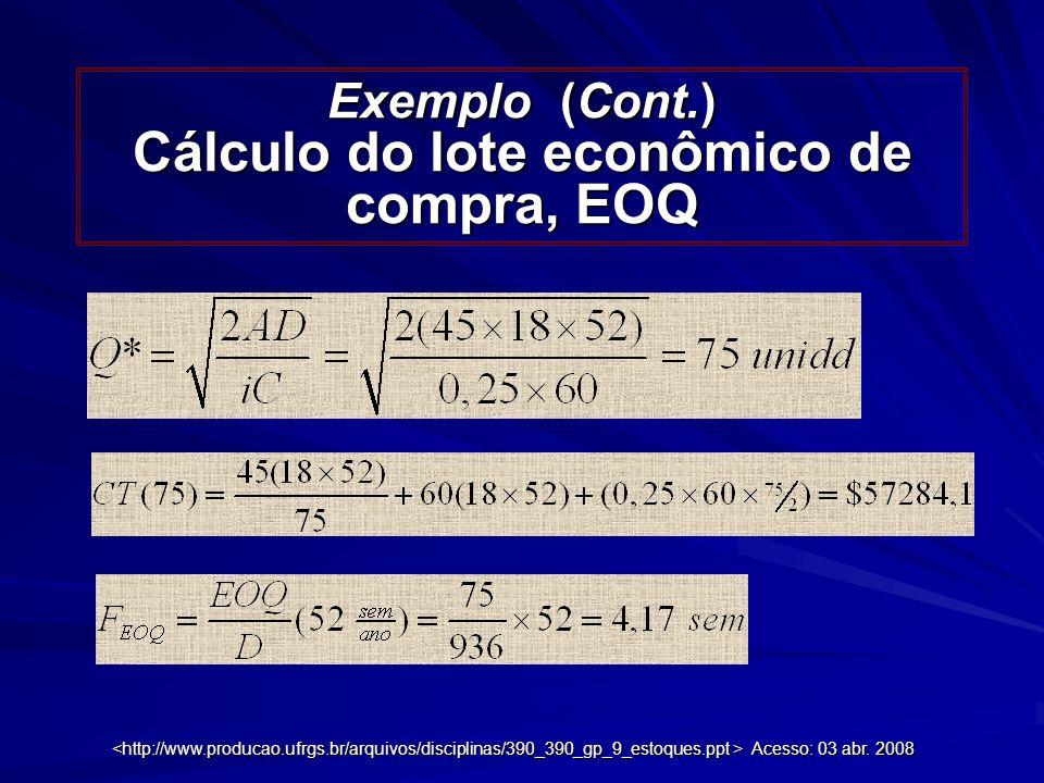 Exemplo (Cont.) Cálculo do lote econômico de compra, EOQ