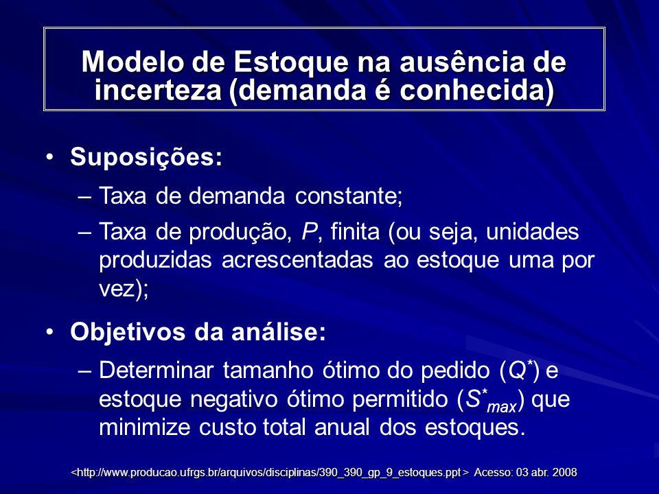 Modelo de Estoque na ausência de incerteza (demanda é conhecida)