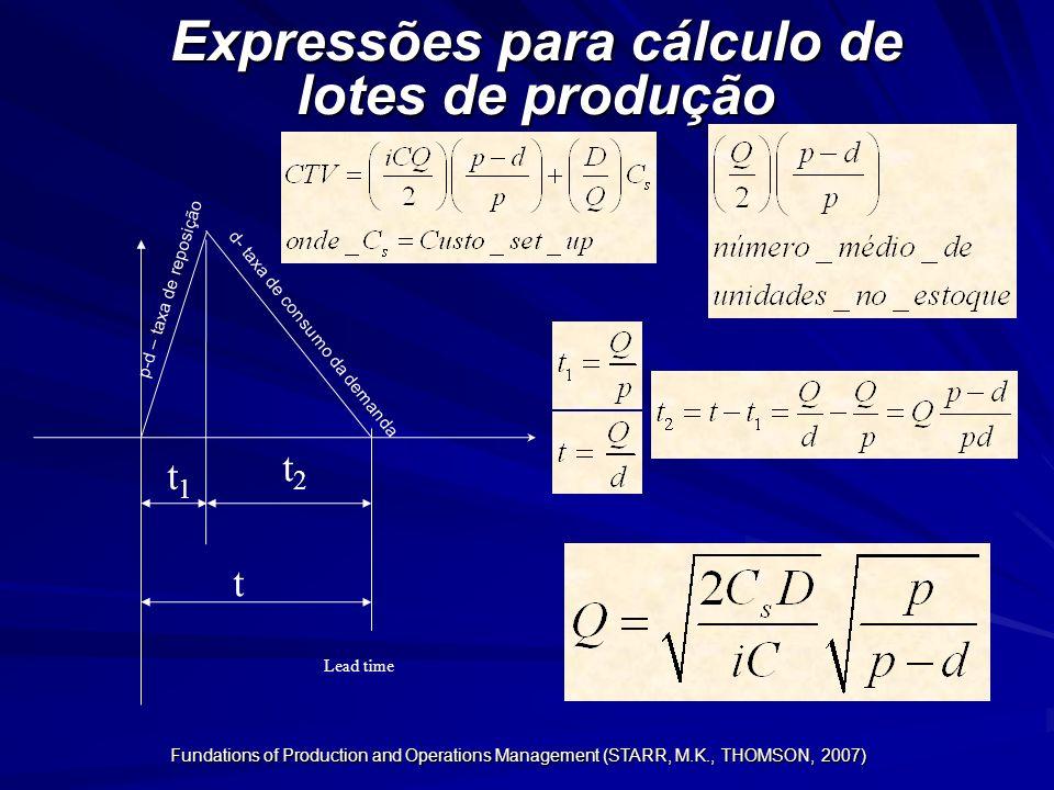 Expressões para cálculo de lotes de produção
