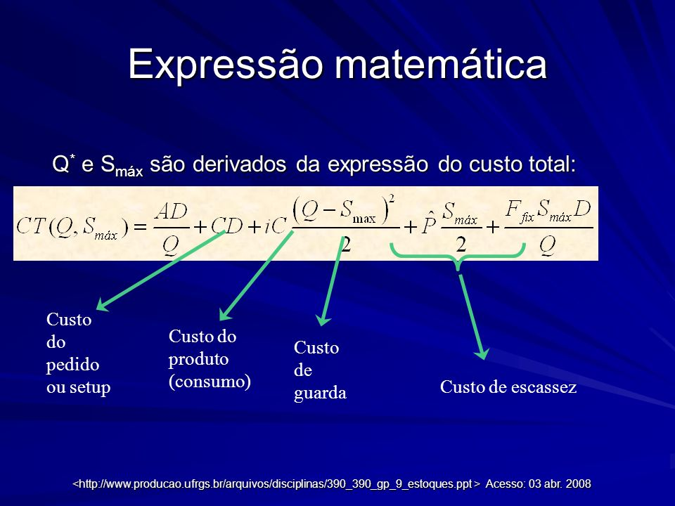 Expressão matemática Q* e Smáx são derivados da expressão do custo total: Custo do pedido ou setup.