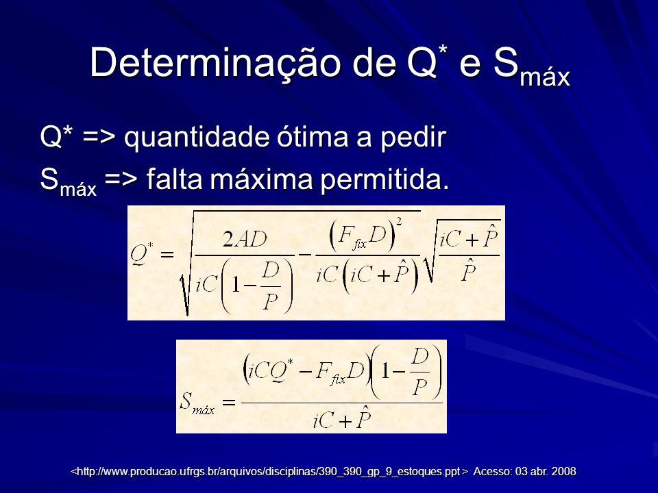 Determinação de Q* e Smáx