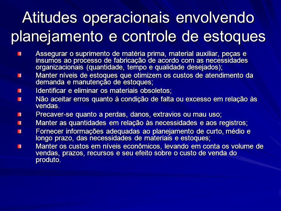 Atitudes operacionais envolvendo planejamento e controle de estoques
