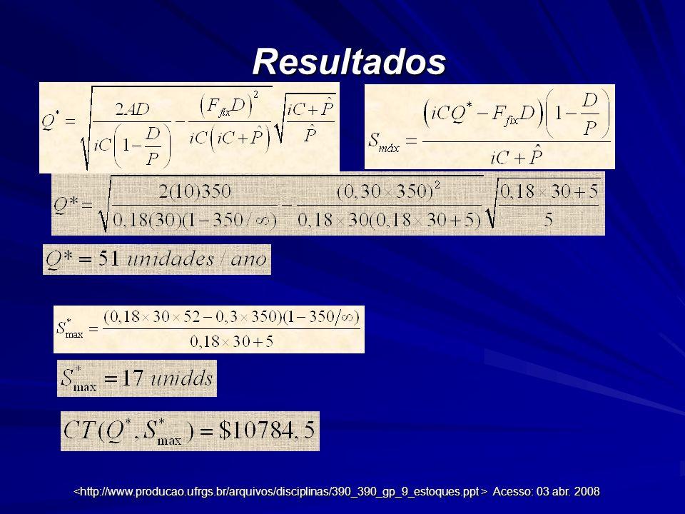 Resultados <http://www.producao.ufrgs.br/arquivos/disciplinas/390_390_gp_9_estoques.ppt > Acesso: 03 abr.
