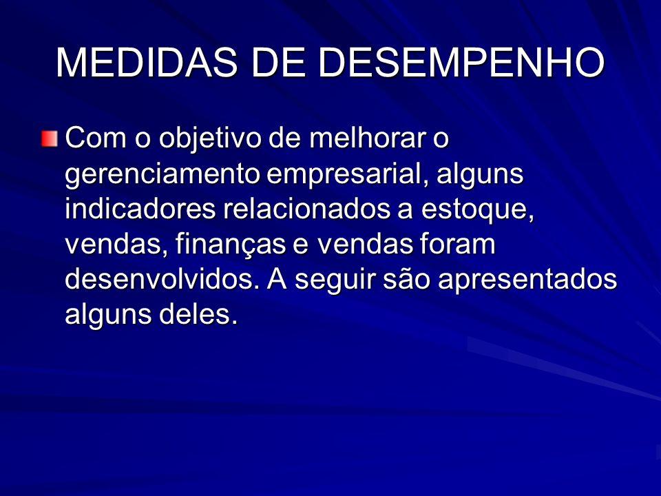MEDIDAS DE DESEMPENHO
