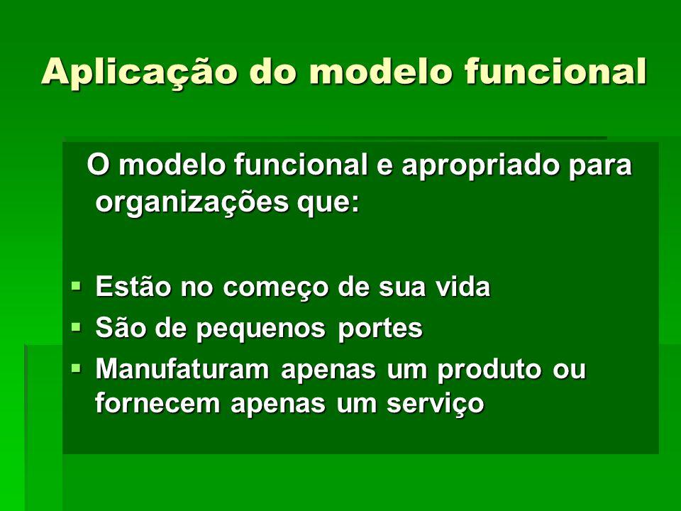 Aplicação do modelo funcional