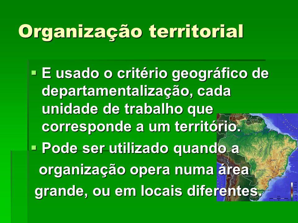 Organização territorial